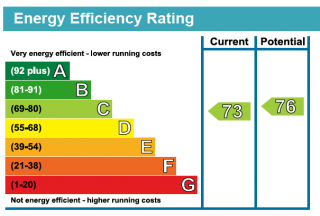 29 Deanery Walk EPC Rating