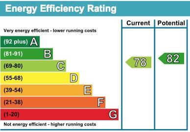 58 Vivary House EPC Rating