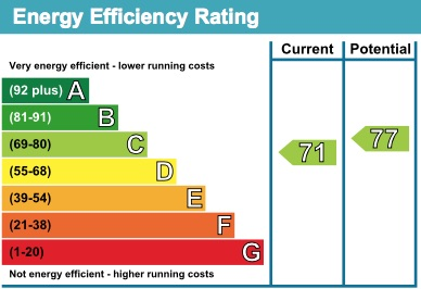 11 Jackson Close EPC Rating