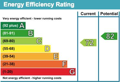 29 Marton Court EPC Rating