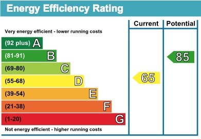 5 Forest Walk EPC Rating