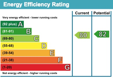 14 Middleway House EPC Rating
