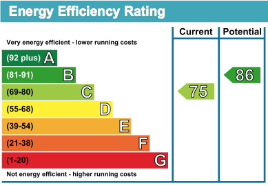8 Roseland Court EPC Rating
