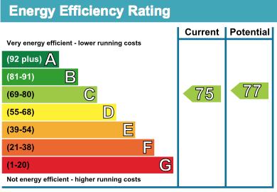 16 Abbey Close EPC Rating