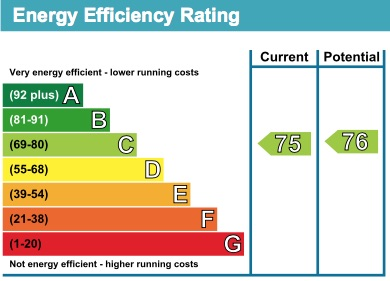 26 Cherwell EPC Rating