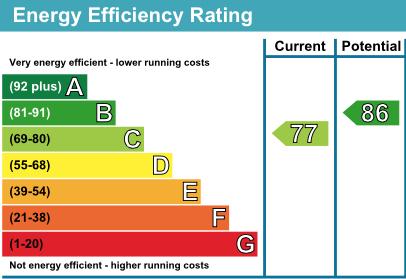 27 Kinglake Drive EPC Rating