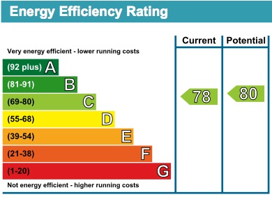 18 Farmery Court EPC Rating