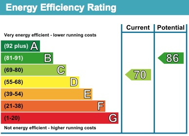 2 Forest Walk EPC Rating