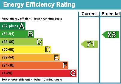 1 Roseland Court EPC Rating
