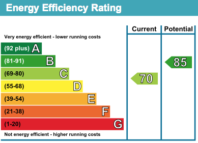 13 Fairlop Walk EPC Rating