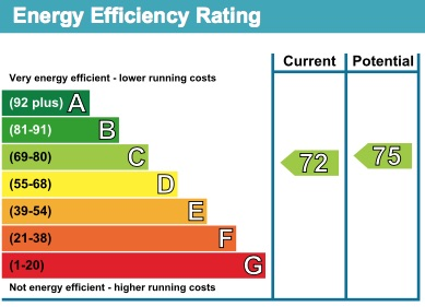5 Thamesfield EPC Rating