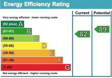 3 The Green EPC Rating
