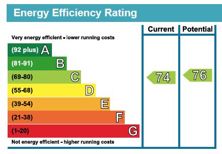6 Alexander Hall EPC Rating