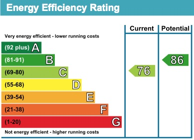 15 Napton Court EPC Rating