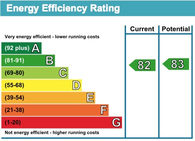 6 Sorrel House EPC Rating
