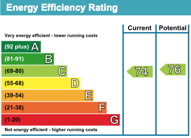 9 Roding Close EPC Rating