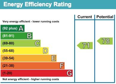 4 Wildwood Court EPC Rating