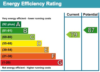 1 Marriot Cottages EPC Rating