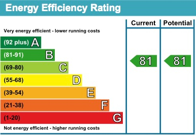 12 Frankton House EPC Rating