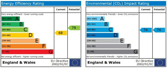 12 Nare House EPC Rating