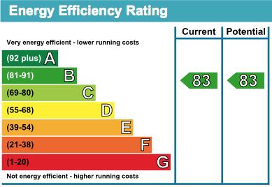 1 Fonteyn House EPC Rating