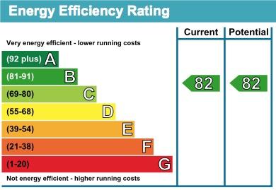 5 Mayford Grange EPC Rating