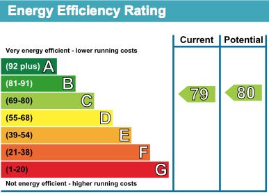 77 Sherford Lodge EPC Rating