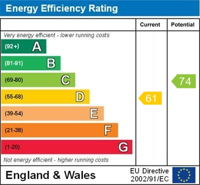 37 The Priory EPC Rating