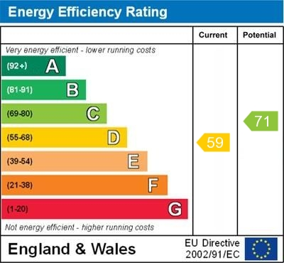 1 The Priory EPC Rating