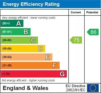 1 Whybrow Gardens EPC Rating