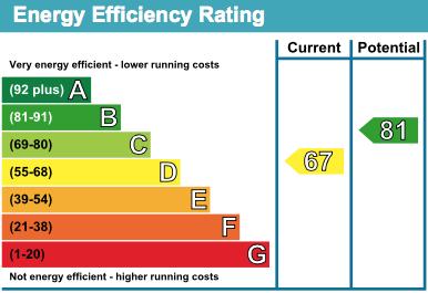 17 Cedars Walk EPC Rating