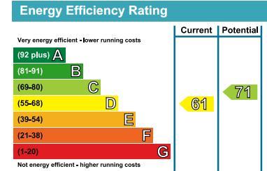 2 Alexander Hall EPC Rating