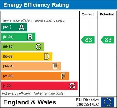 8 Morrel House EPC Rating