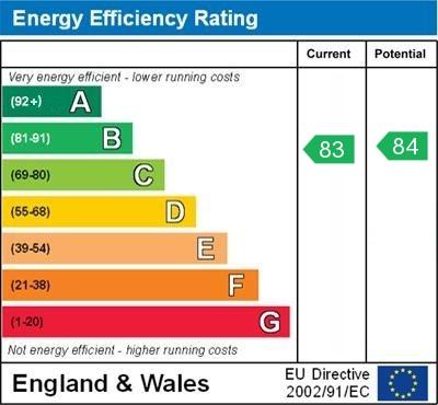 19 Maynard House EPC Rating