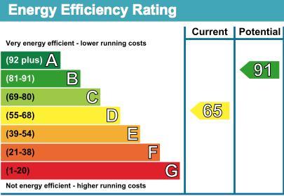 16 Fairlop Walk EPC Rating