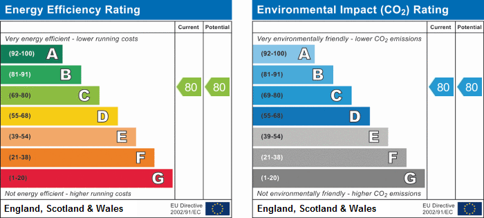 New Build, 6 Bush Davies EPC Rating