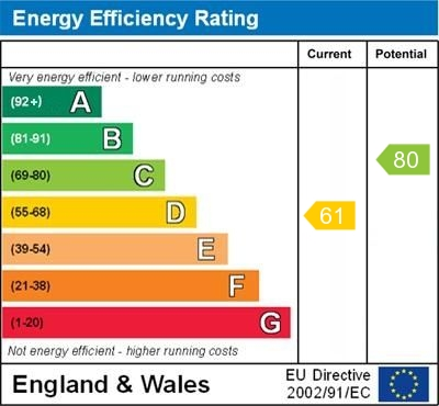 15 Nare House EPC Rating