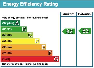 6 Sorrel House EPC Rating