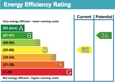 3 Finch Green, EPC Rating