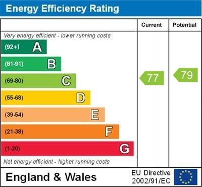 6 Abbey Close EPC Rating