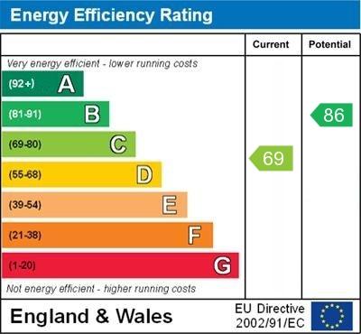 20 Fairlop Walk EPC Rating