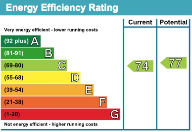 34 Farmery Court EPC Rating