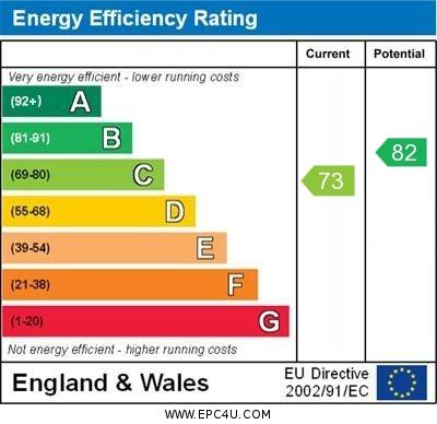 3 Roseland Court EPC Rating