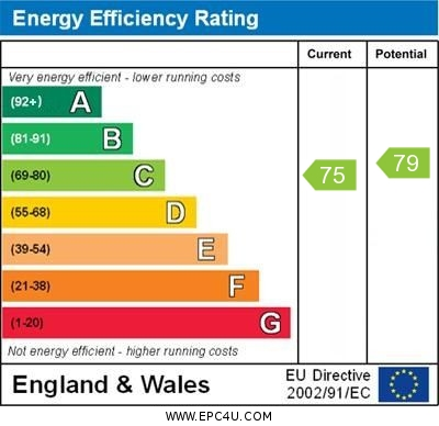 3 Fairlop Walk EPC Rating