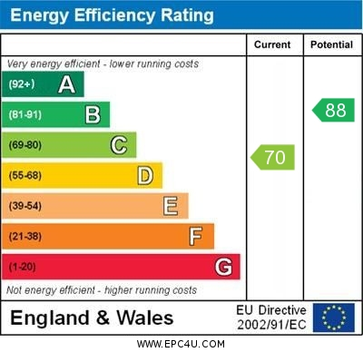 1 Forest Walk EPC Rating