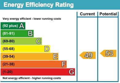 36 Lilliput EPC Rating