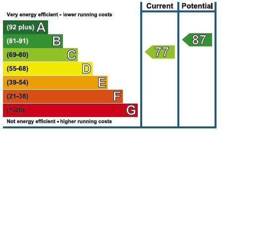 62 Kinglake Drive EPC Rating