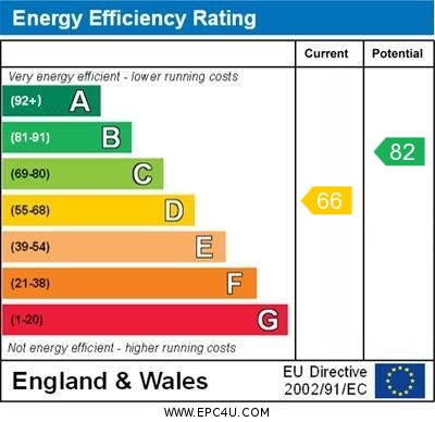 3 Benningfield Gardens EPC Rating