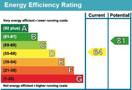 11 The Paddocks EPC Rating