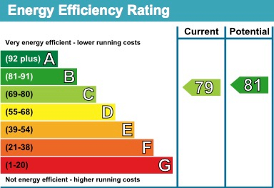4 Sorrel House EPC Rating